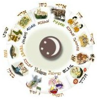 Hebrew For Christians Jewish Holidays Pages