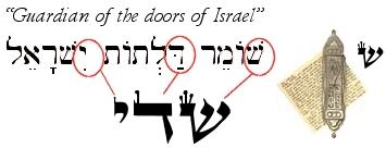 The Hebrew Names for God - El